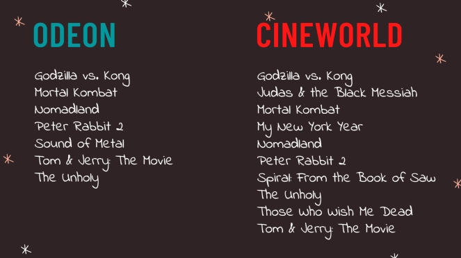 odeon-vs-cineworld